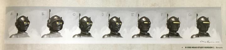 The evolution of K-2SO's head