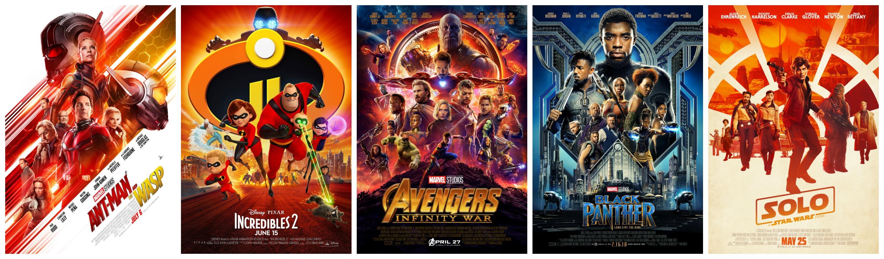 Top 5 Disney Company Films of 2018 / Top 5 Predictions of 2019